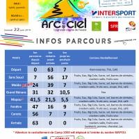 INFOS PARCOURS AEC